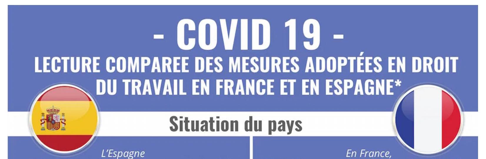 Covid-19 – Comparaison en droit du travail (France-Espagne)